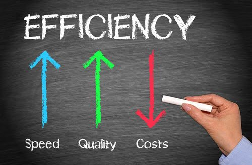 Efficiency is the Key to a Stress-Free Business