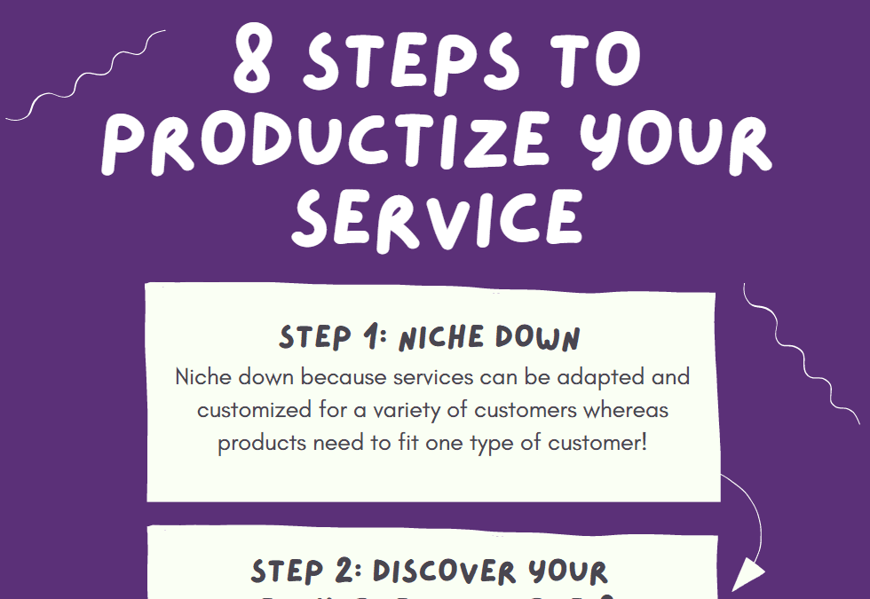 8 Steps to Productize Your Service Infographic